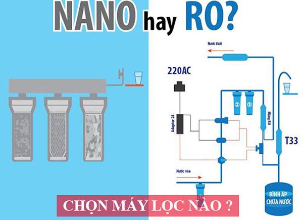 Chọn máy lọc nước công nghệ RO hay Nano ?
