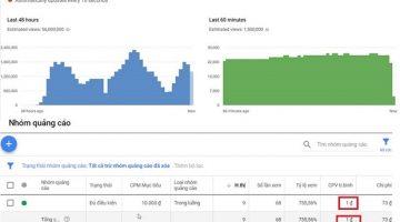 Cách Chạy Quảng Cáo Giá rẻ cho Video Youtube