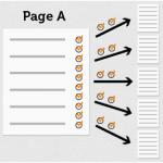 Link được đặt ở page có lượng link ra thấp